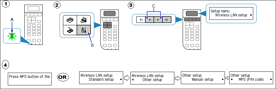 Wifi connection MX492